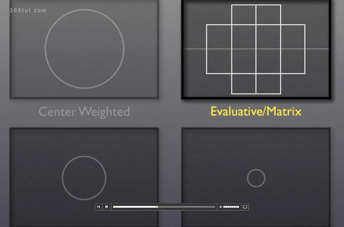 صورة [ دروس تصوير ] الدرس رقم ٧٣ – Metering Mode