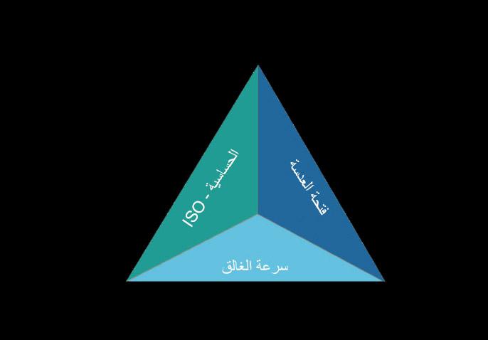 صورة [ دروس تصوير ] الدرس رقم ١ – مثلث التعريض
